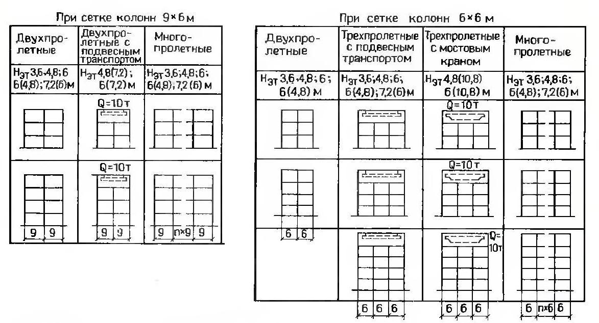 Габаритные схемы многоэтажных